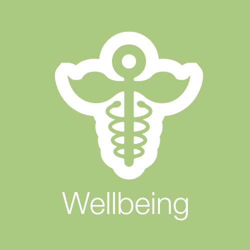 wellbeing nuvita